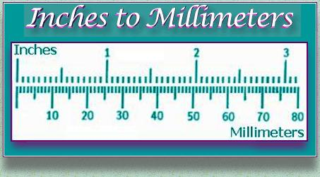 of inches to millimeters How Many Millimeters In An Inch