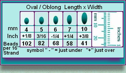 Rosary makers guide measuring for parts oval oblong and other odd shape bead sizes are always measured keyboard keysfo Gallery